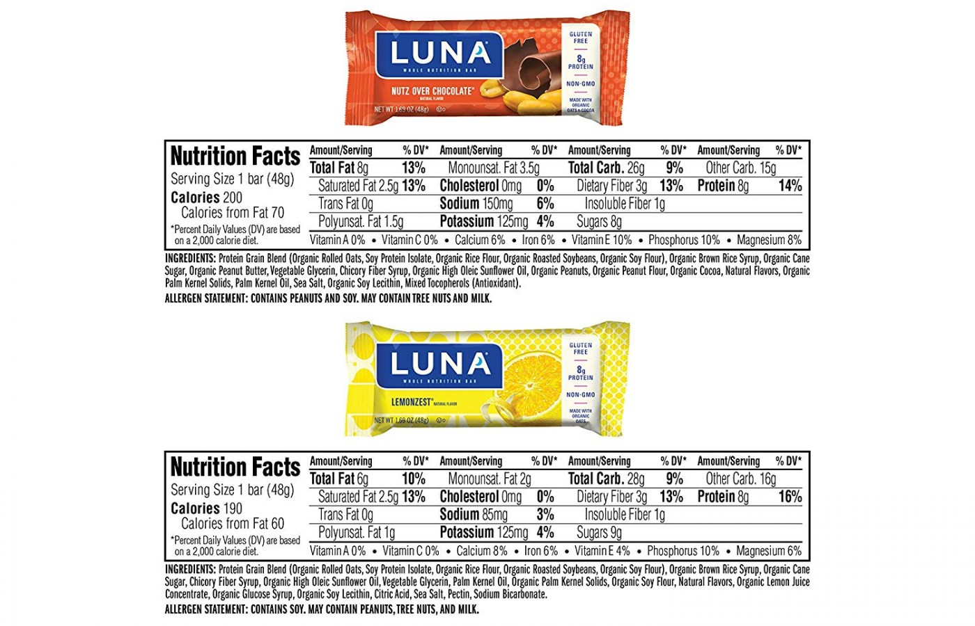 LunaBarNutritionFacts