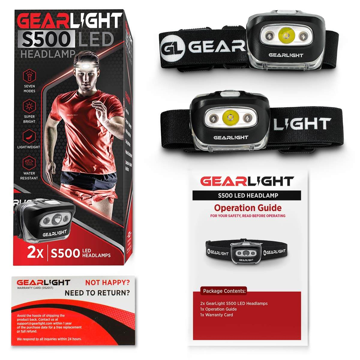 Gearlights Headlamp Review