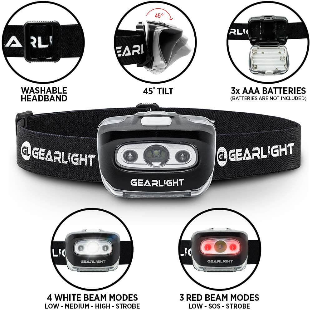 Gearlights Headlamp Features