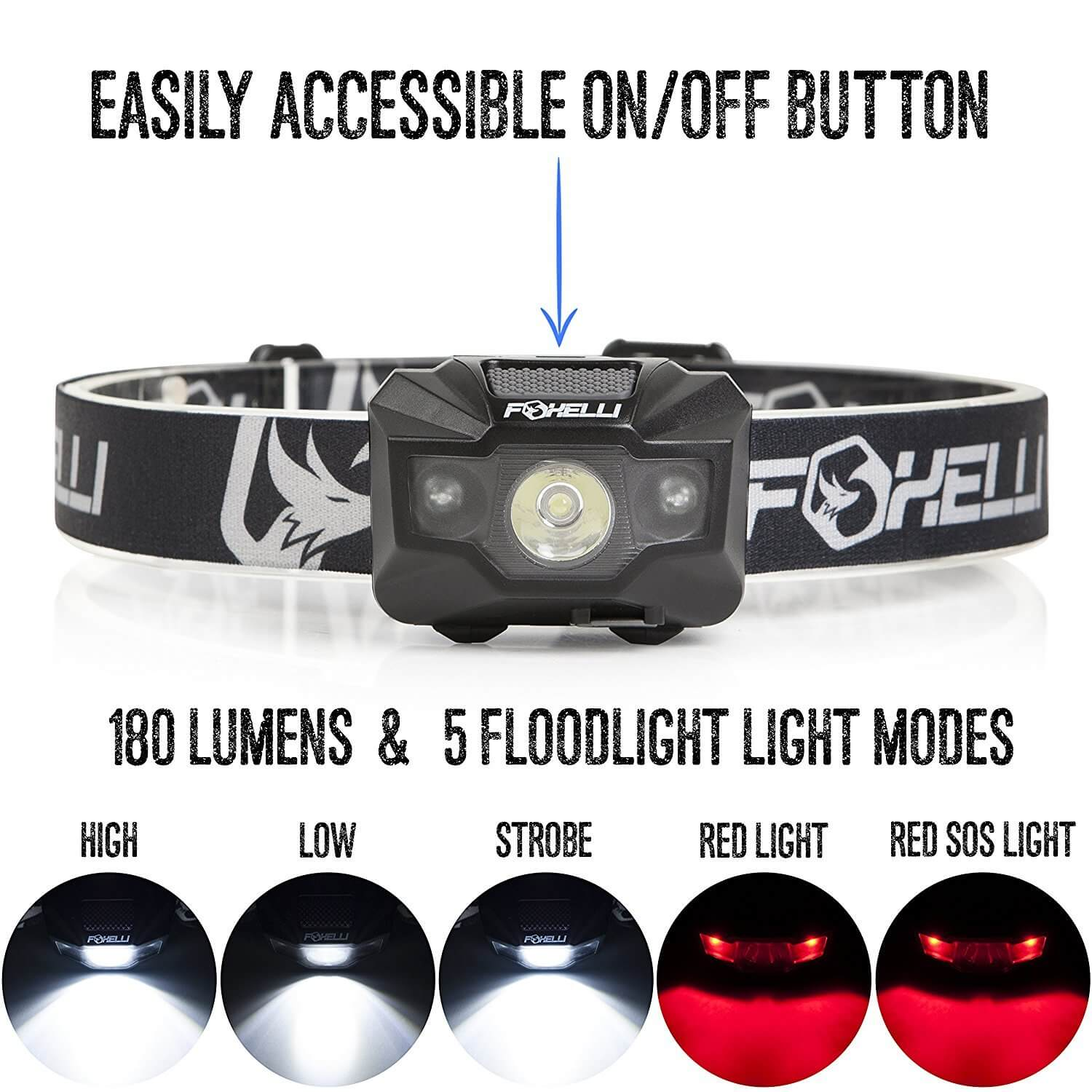 Foxelli Headlamp Light