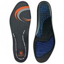 Sof Sole AIRR Best Insoles for Work Boots