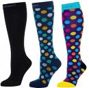 CompressionZ-Best-CrossFit-Socks-Reviewed